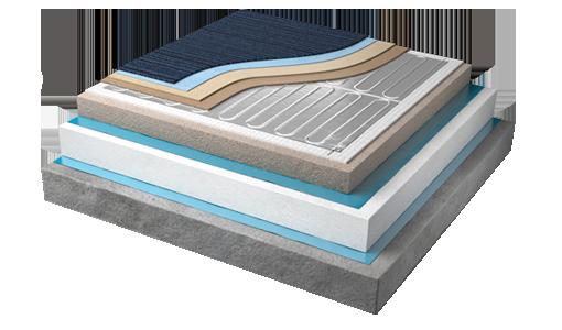 Wlfh Foil Floor Heating Mat 140 W M2 Xbau